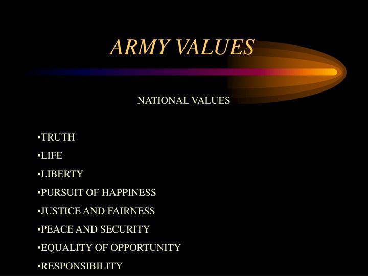 Army values1