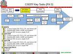 cjsotf key tasks ph 2