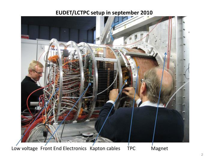 EUDET/LCTPC setup in september 2010