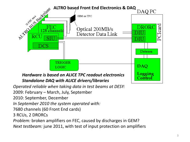 ALTRO based Front End Electronics & DAQ