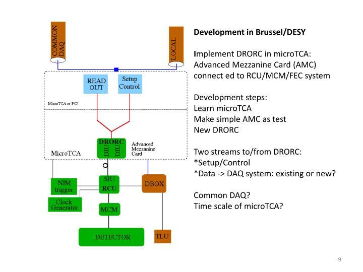 Development in Brussel/DESY