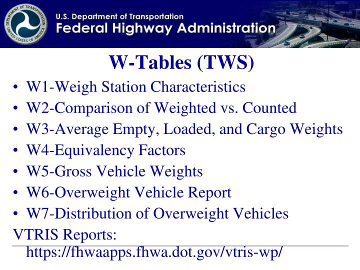 W-Tables (TWS)