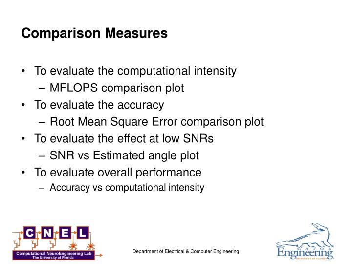 Comparison Measures