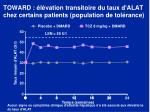 toward l vation transitoire du taux d alat chez certains patients population de tol rance