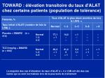 toward l vation transitoire du taux d alat chez certains patients population de tol rance1