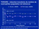 toward r duction transitoire du nombre de neutrophiles population de tol rance