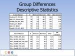group differences descriptive statistics