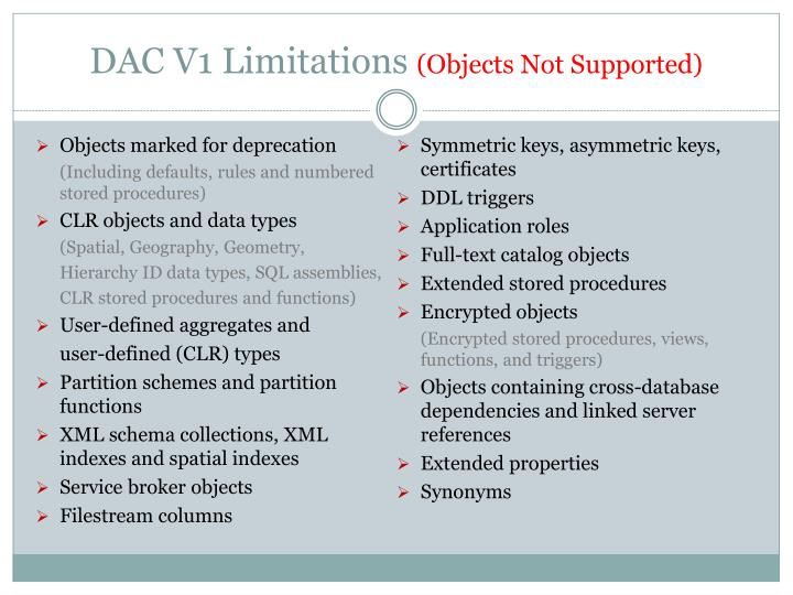 DAC V1 Limitations