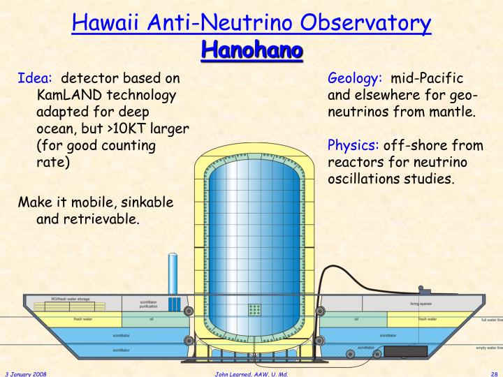 Hawaii Anti-Neutrino Observatory