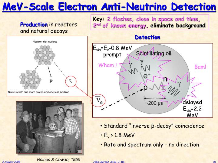 MeV-Scale Electron Anti-Neutrino Detection