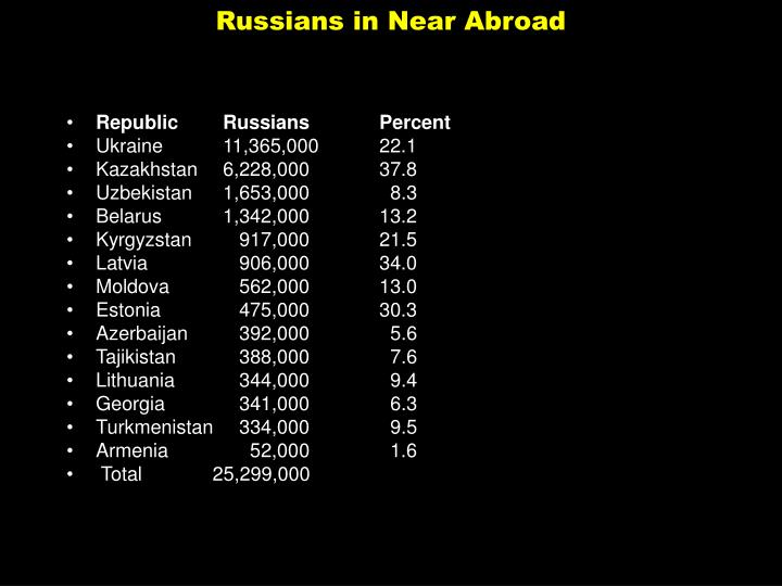 Russians in Near Abroad