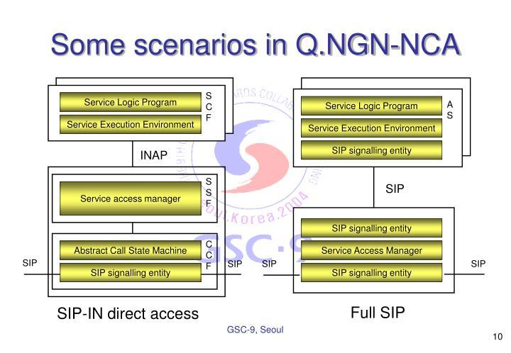 Some scenarios in Q.NGN-NCA