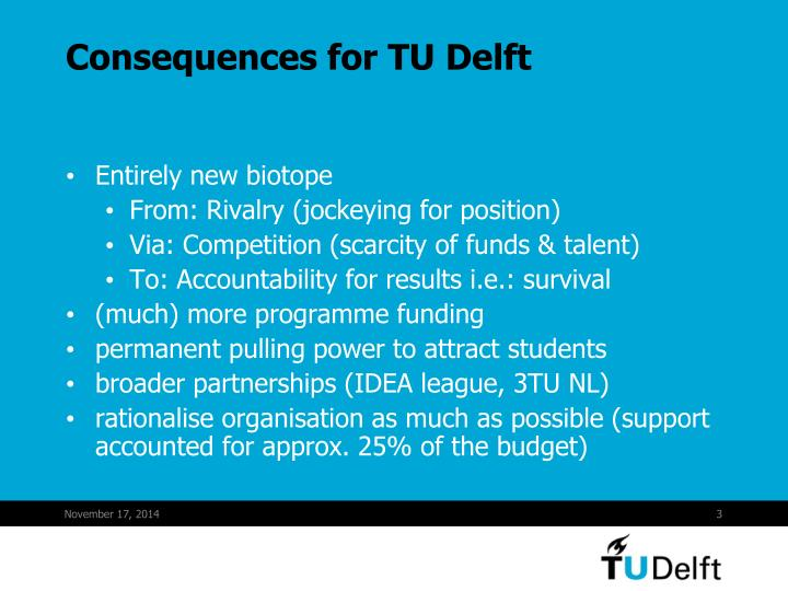 Consequences for TU Delft
