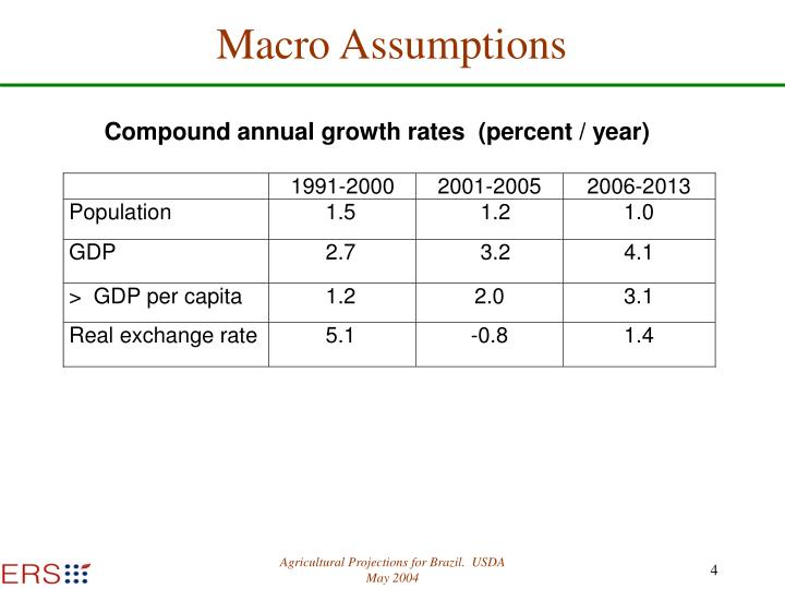 Macro Assumptions