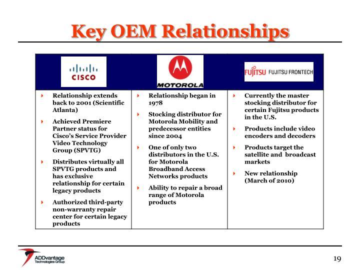 Key OEM Relationships