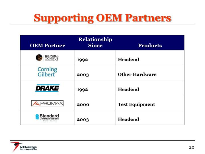 Supporting OEM Partners