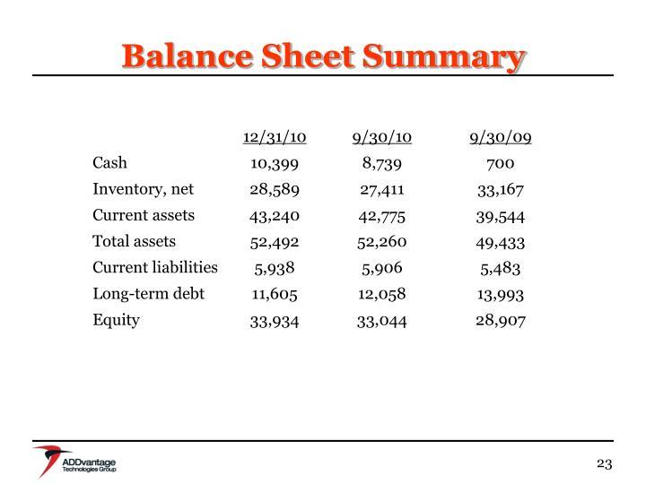 Balance Sheet Summary