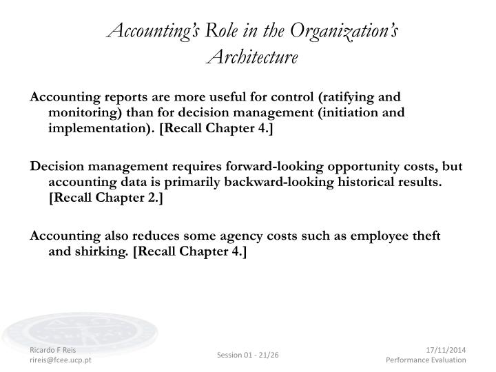 Accounting's Role in the Organization's Architecture