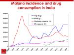 malaria incidence and drug consumption in india