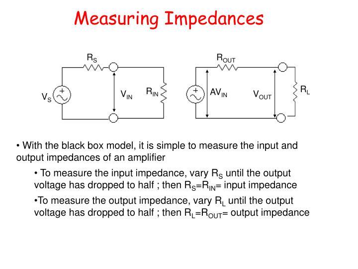Measuring Impedances