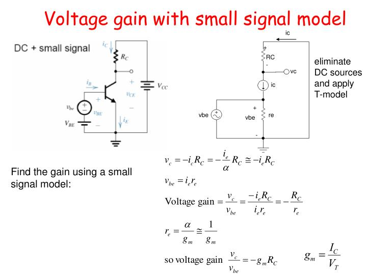 Voltage gain with small signal model