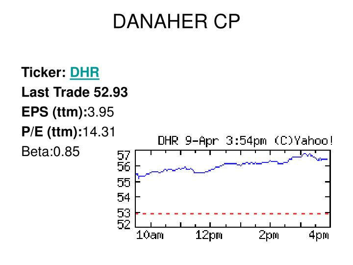 DANAHER CP
