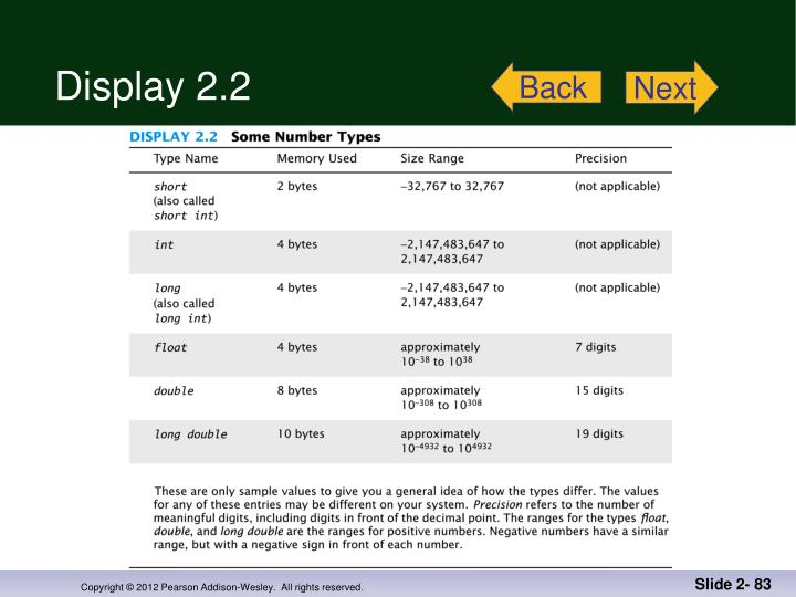 Display 2.2