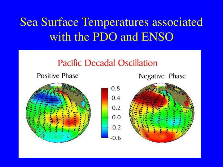 Sea Surface Temperatures associated with the PDO and ENSO