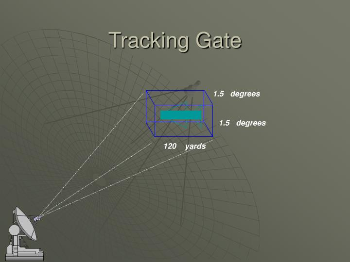 Tracking Gate