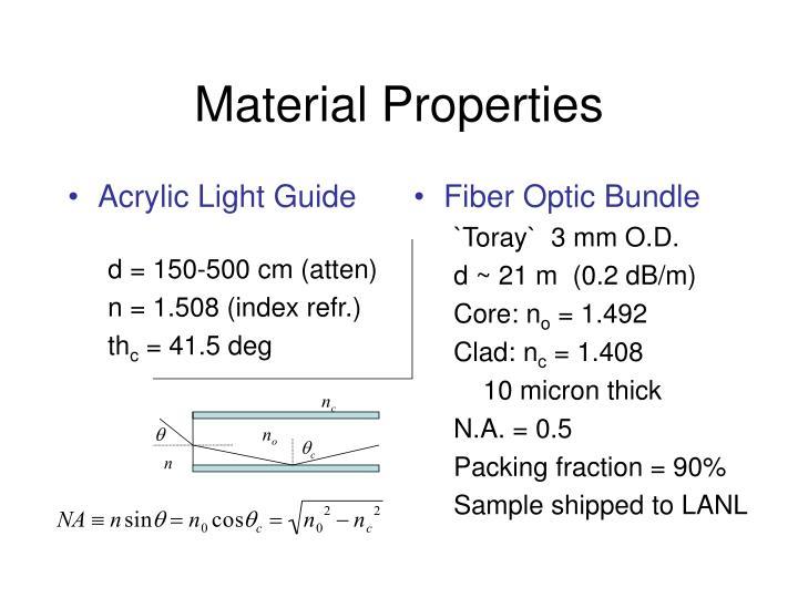 Acrylic Light Guide