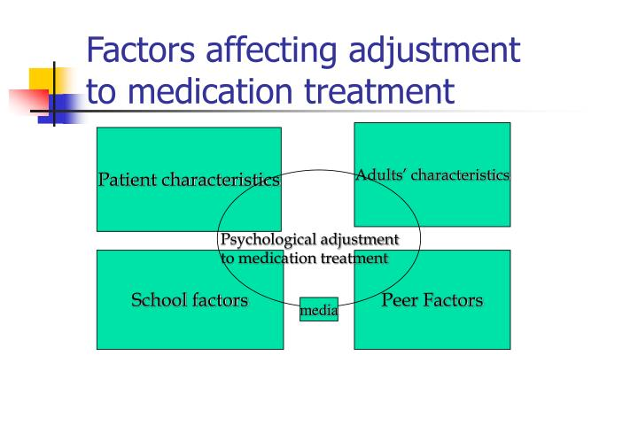 Factors affecting adjustment to medication treatment