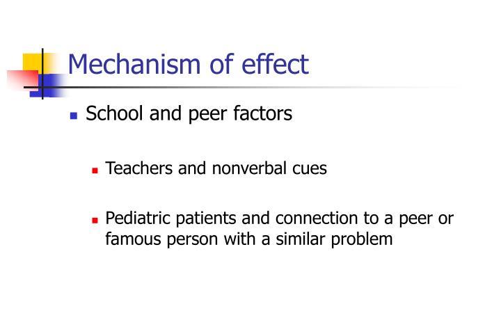 Mechanism of effect