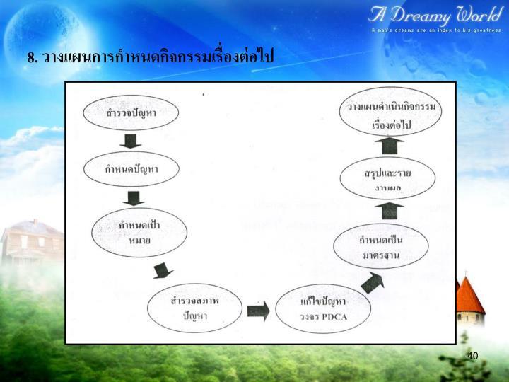 8. วางแผนการกำหนดกิจกรรมเรื่องต่อไป