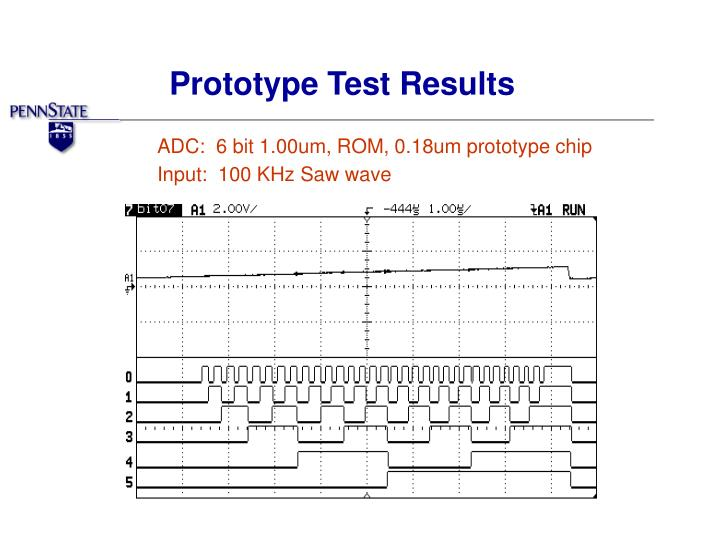 Prototype Test Results