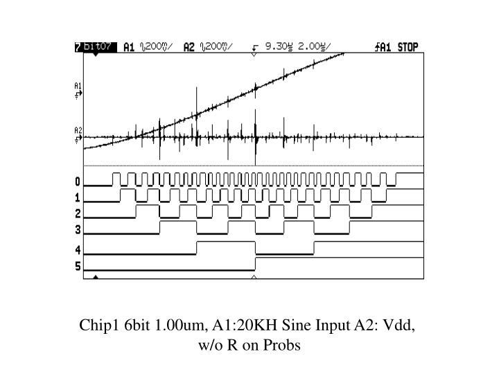 Chip1 6bit 1.00um, A1:20KH Sine Input A2: Vdd,