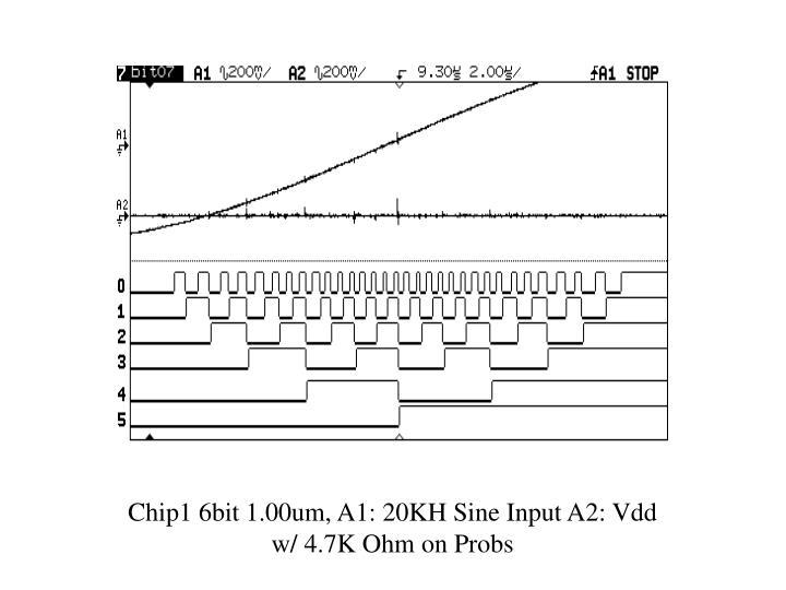 Chip1 6bit 1.00um, A1: 20KH Sine Input A2: Vdd