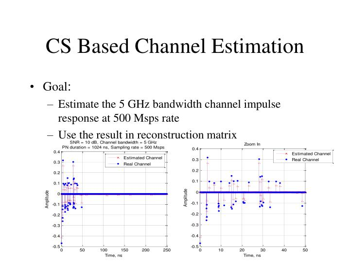 CS Based Channel Estimation