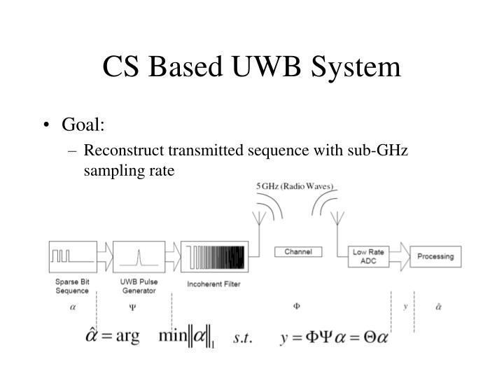 CS Based UWB System