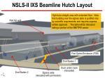 nsls ii ixs beamline hutch layout