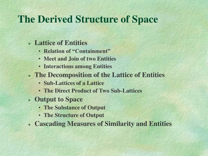 The Derived Structure of Space