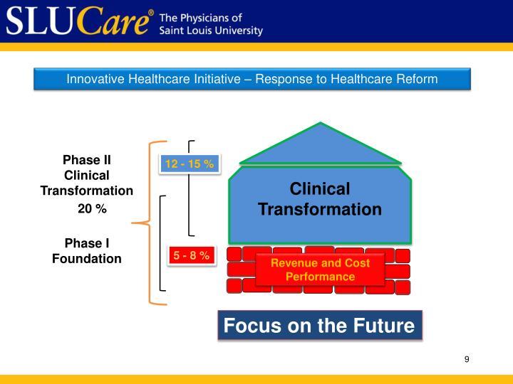 Innovative Healthcare Initiative – Response to Healthcare Reform