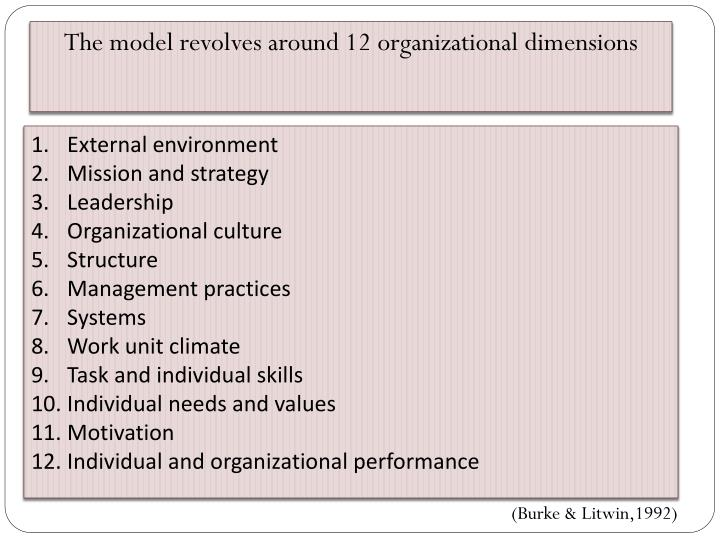 The model revolves around 12 organizational dimensions