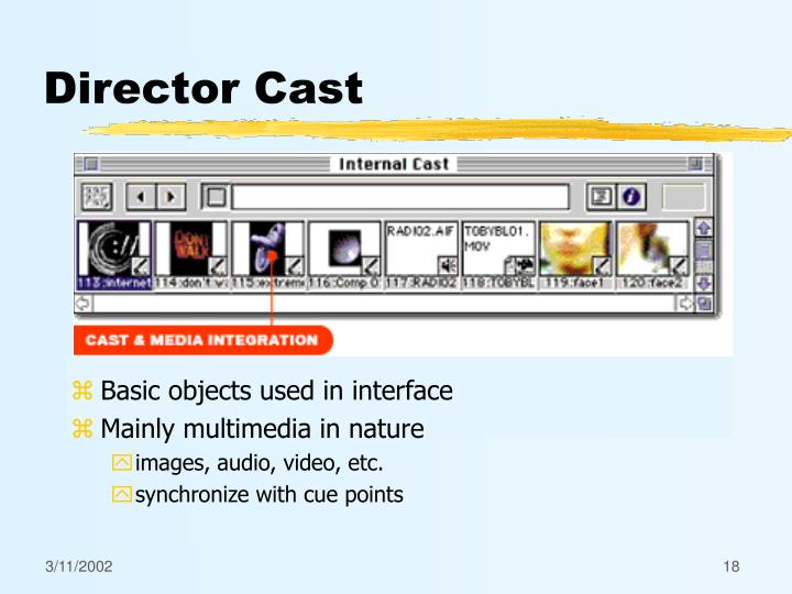 Director Cast