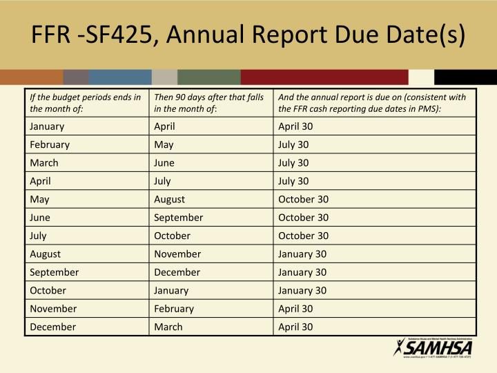 FFR -SF425, Annual Report Due Date(s)