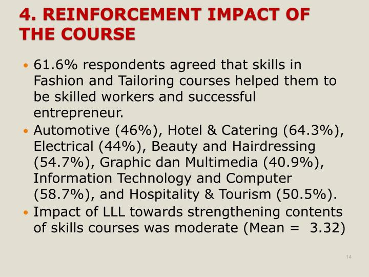 61.6% respondents agreed that skills in Fashion and Tailoring courses helped them to be skilled workers and successful entrepreneur.