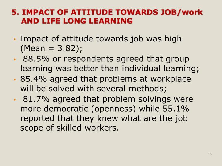Impact of attitude towards job was high (Mean = 3.82);