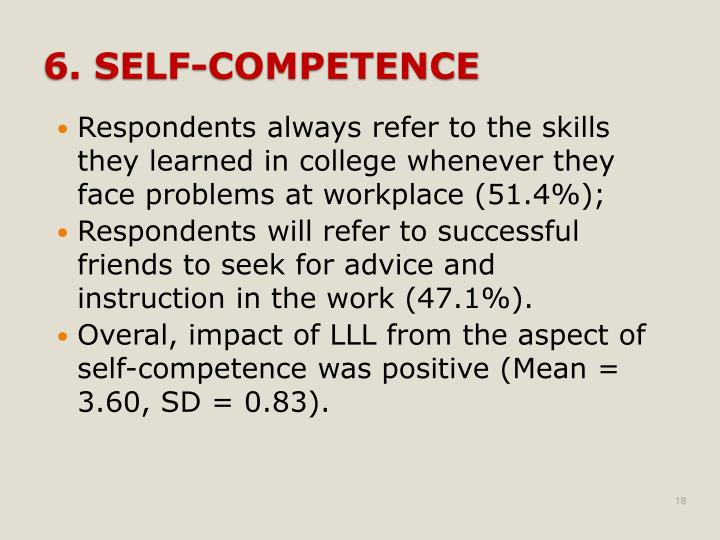 Respondents always refer to the skills they learned in college whenever they face problems at workplace (51.4%);