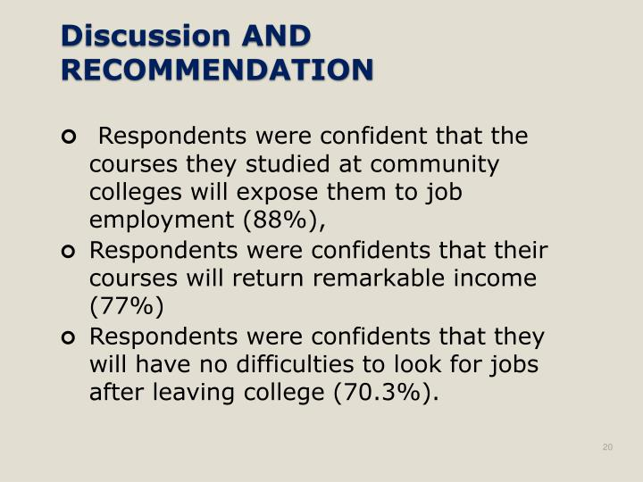 Respondents were confident that the courses they studied at community colleges will expose them to job employment (88
