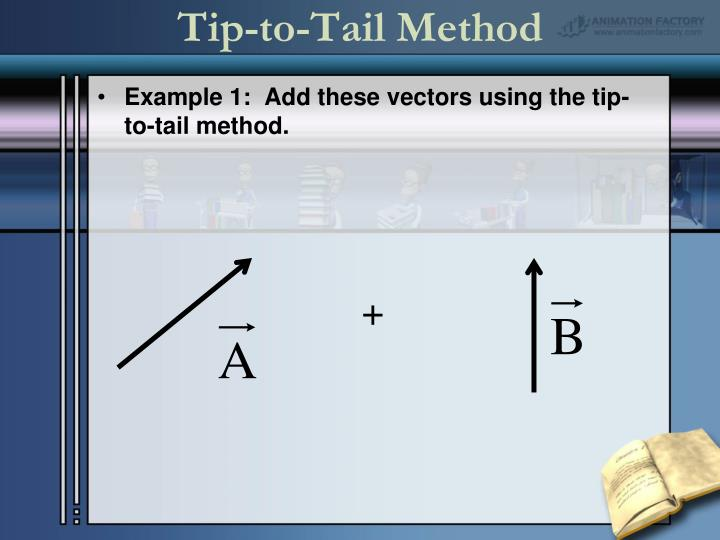 Tip-to-Tail Method