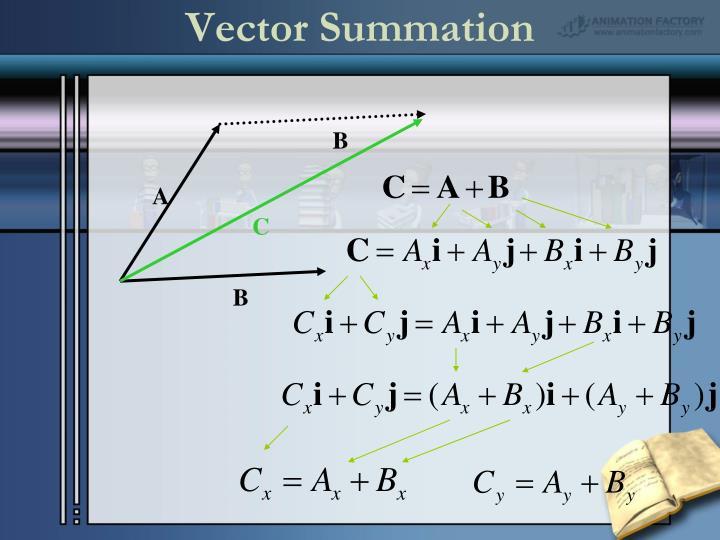 Vector Summation